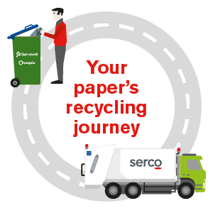 Paper Recycling Journey